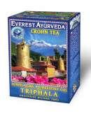 Himálajské ajurvédské bylinné čaje - TRIPHALA - Detoxikace trávicího ústrojí