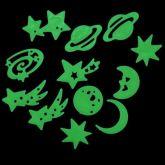 Planety, Měsíc a komety